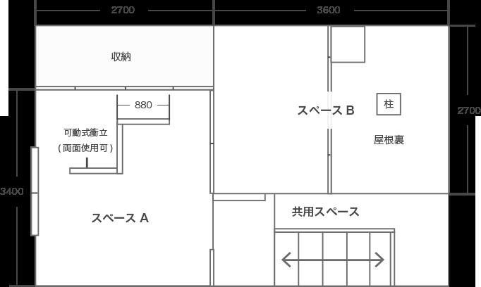 展示スペース見取り図